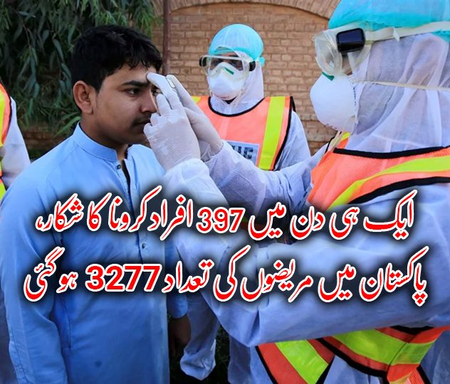 ایک ہی دن میں 397 افراد کرونا کا شکار، پاکستان میں مریضوں کی تعداد 3277 ہو گئی