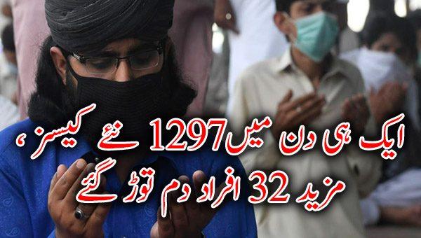 ایک ہی دن میں1297 نئے کیسز،مزید 32 افراد دم توڑ گئے