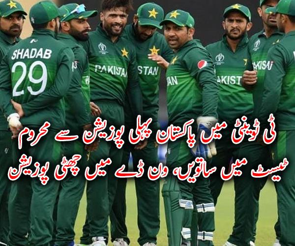 ٹی ٹوینٹی میں پاکستان پہلی پوزیشن سے محروم، ٹیسٹ میں ساتویں، ون ڈے میں چھٹی پوزیشن