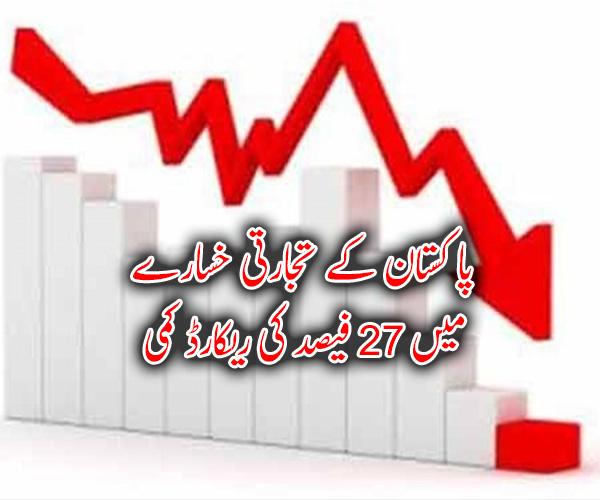 پاکستان کے تجارتی خسارے میں 27 فیصد کی ریکارڈ کمی